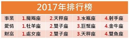 2017排行榜.jpg